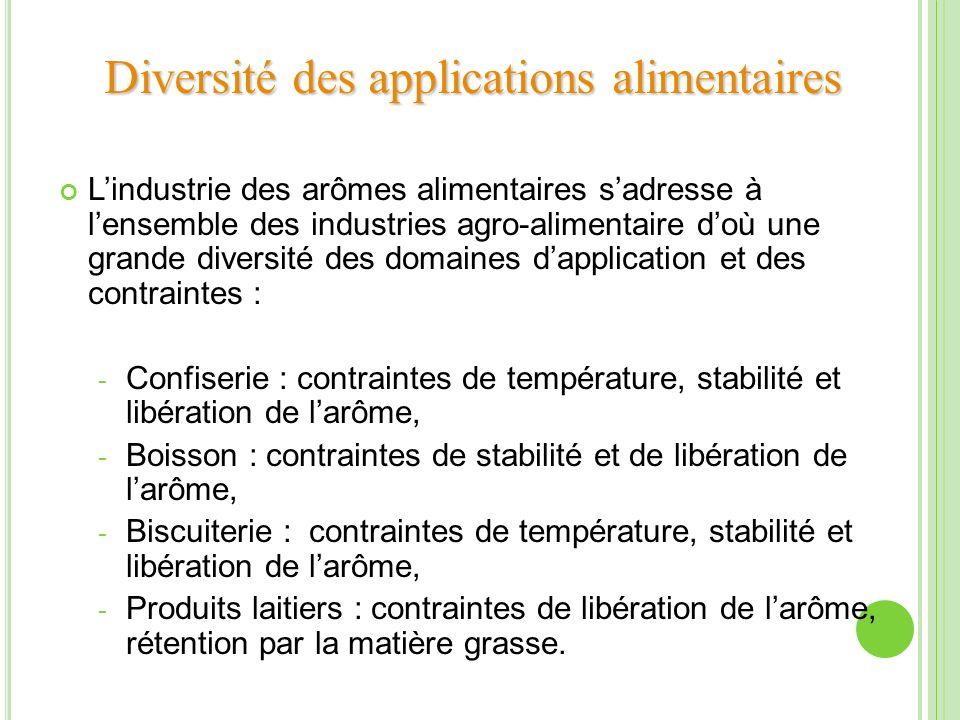 Diversité des applications alimentaires Lindustrie des arômes alimentaires sadresse à lensemble des industries agro-alimentaire doù une grande diversi