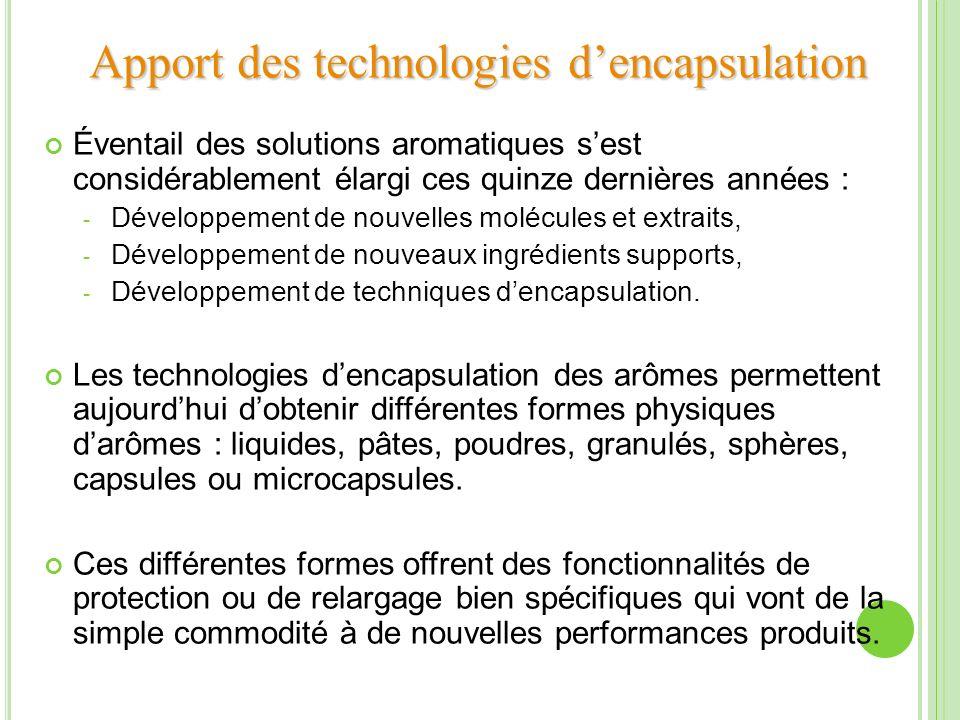 Apport des technologies dencapsulation Éventail des solutions aromatiques sest considérablement élargi ces quinze dernières années : - Développement d