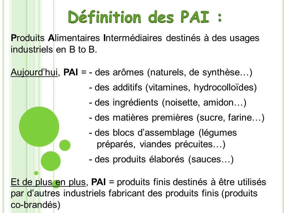 Source : 3 ème édition de lenquête RIA-ICAAL