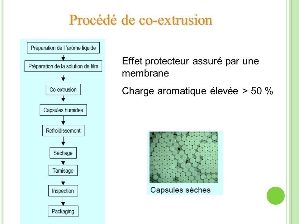 Procédé de co-extrusion Effet protecteur assuré par une membrane Charge aromatique élevée > 50 %