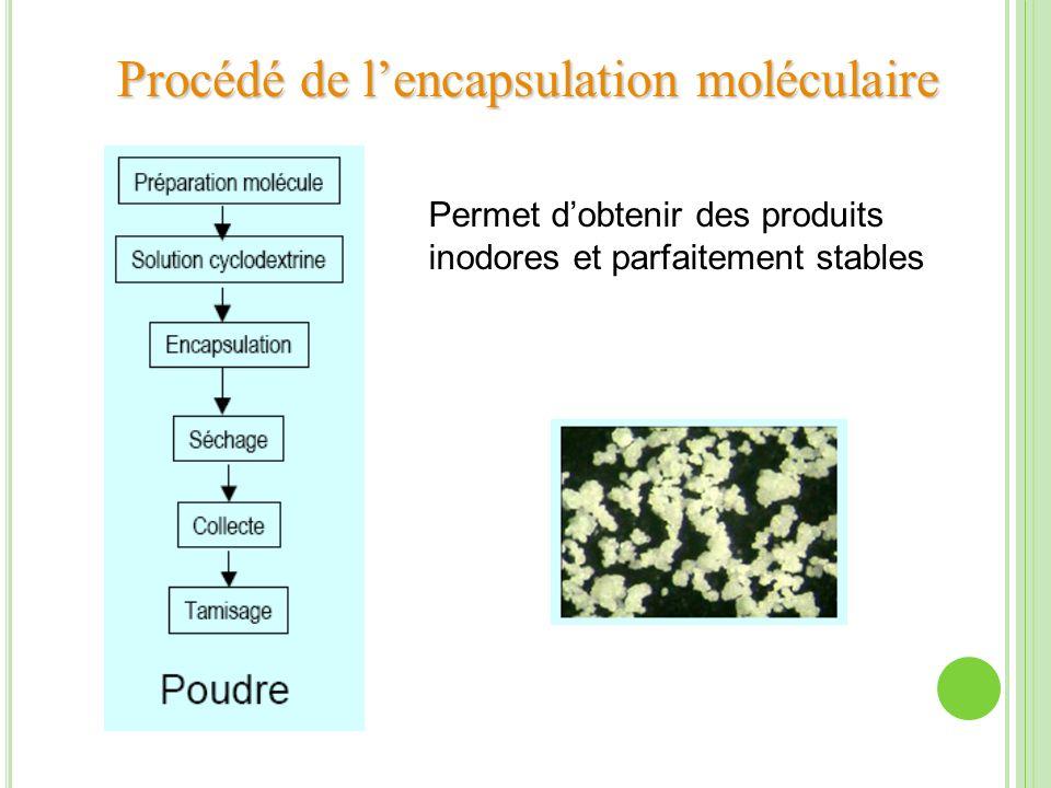 Procédé de lencapsulation moléculaire Permet dobtenir des produits inodores et parfaitement stables