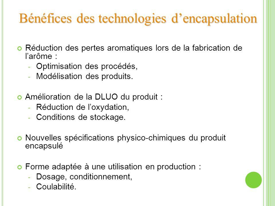 Bénéfices des technologies dencapsulation Réduction des pertes aromatiques lors de la fabrication de larôme : - Optimisation des procédés, - Modélisat