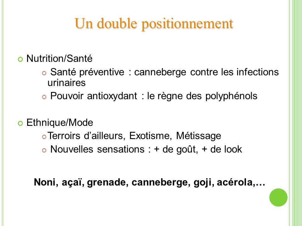 Un double positionnement Nutrition/Santé Santé préventive : canneberge contre les infections urinaires Pouvoir antioxydant : le règne des polyphénols