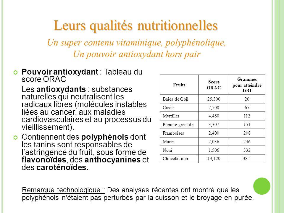 Leurs qualités nutritionnelles Pouvoir antioxydant : Tableau du score ORAC Les antioxydants : substances naturelles qui neutralisent les radicaux libr