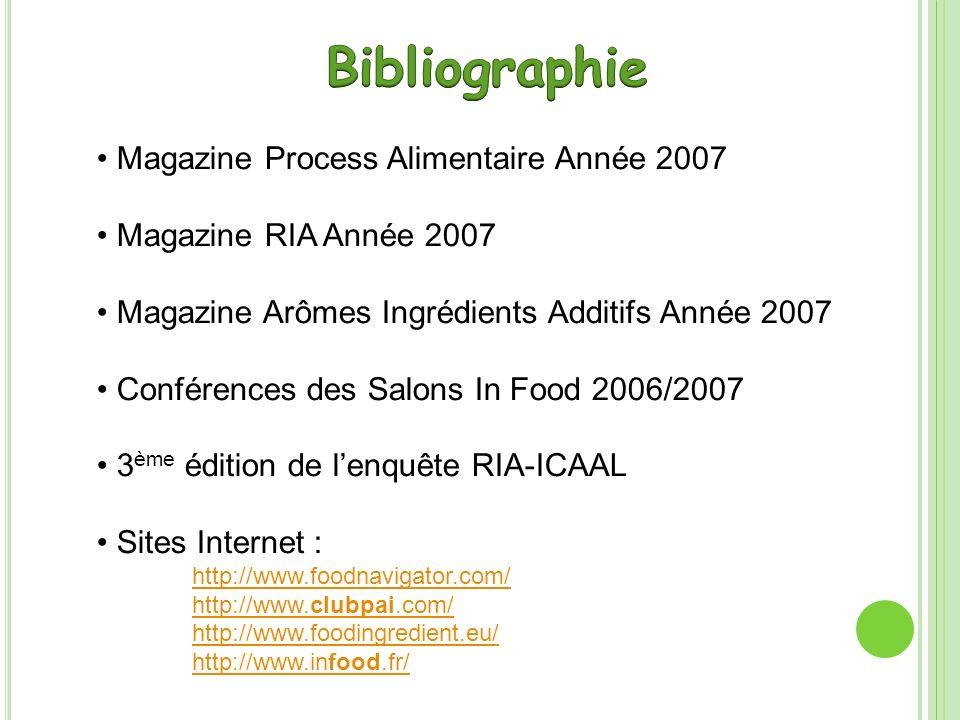 Magazine Process Alimentaire Année 2007 Magazine RIA Année 2007 Magazine Arômes Ingrédients Additifs Année 2007 Conférences des Salons In Food 2006/20