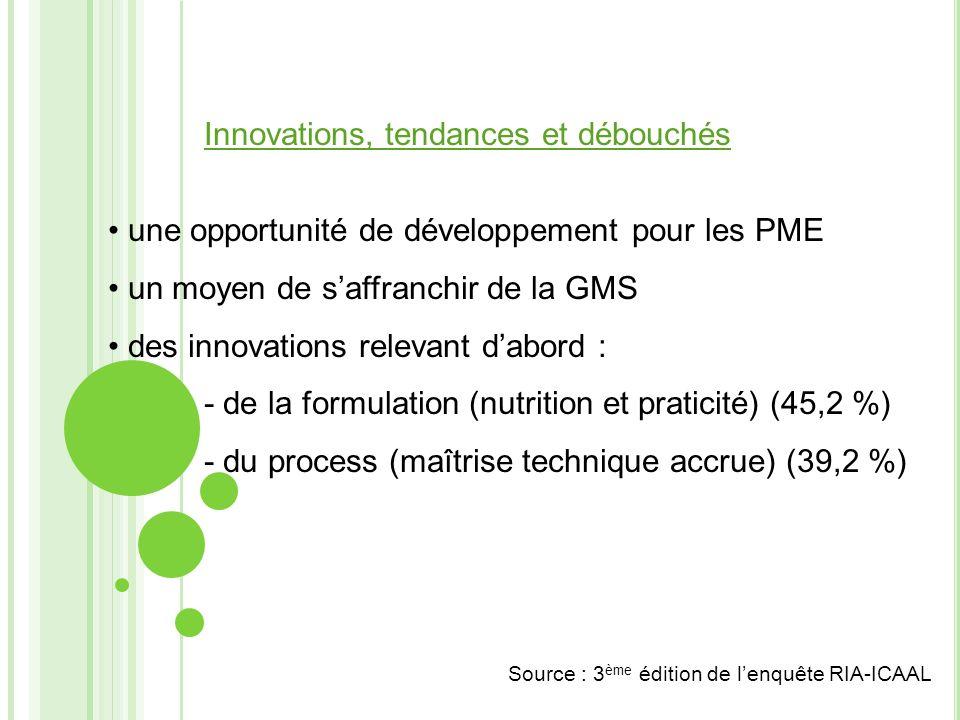 Innovations, tendances et débouchés une opportunité de développement pour les PME un moyen de saffranchir de la GMS des innovations relevant dabord :