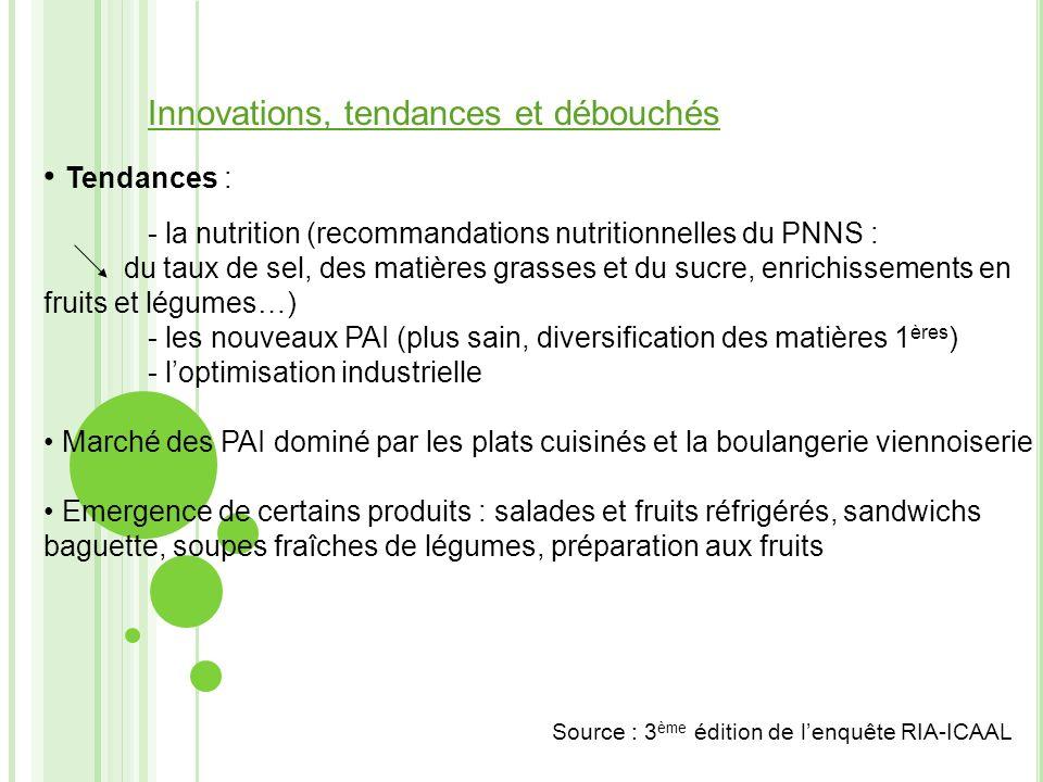 Innovations, tendances et débouchés Tendances : - la nutrition (recommandations nutritionnelles du PNNS : du taux de sel, des matières grasses et du s