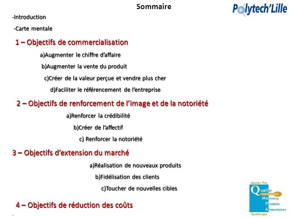 Sommaire-Introduction -Carte mentale -Carte mentale 1 – Objectifs de commercialisation 1 – Objectifs de commercialisation a)Augmenter le chiffre daffa