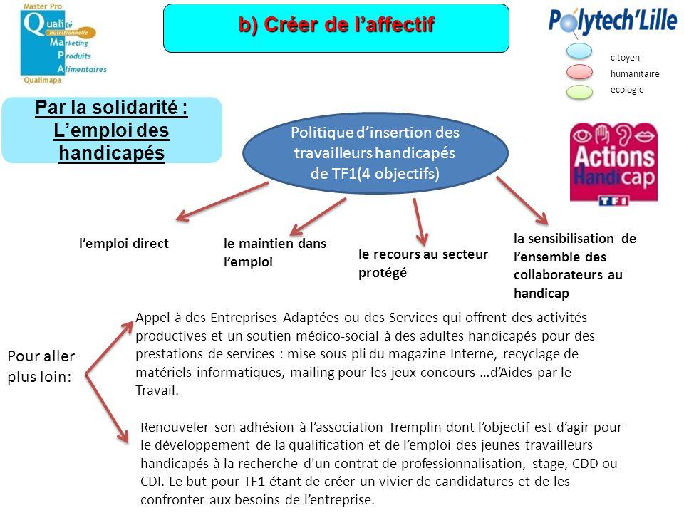 Politique dinsertion des travailleurs handicapés de TF1(4 objectifs) lemploi direct le maintien dans lemploi le recours au secteur protégé la sensibil