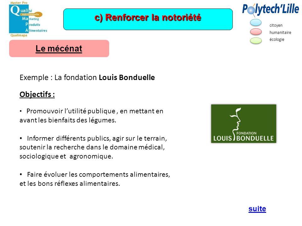 c) Renforcer la notoriété Le mécénat Exemple : La fondation Louis Bonduelle Objectifs : Promouvoir lutilité publique, en mettant en avant les bienfait