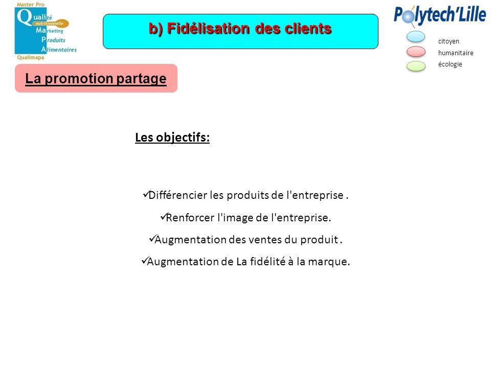b) Fidélisation des clients Différencier les produits de l'entreprise. Renforcer l'image de l'entreprise. Augmentation des ventes du produit. Augmenta