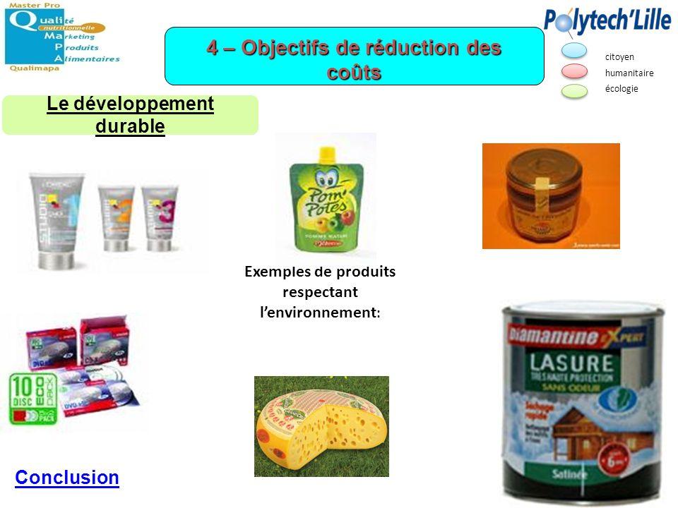 4 – Objectifs de réduction des coûts Le développement durable Exemples de produits respectant lenvironnement : Conclusion citoyen humanitaire écologie
