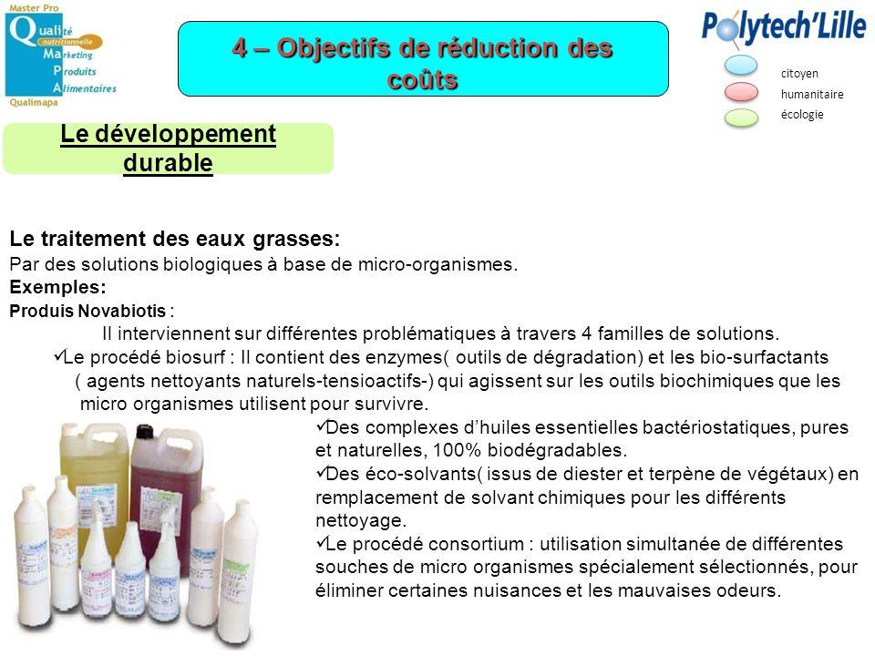 Le traitement des eaux grasses: Par des solutions biologiques à base de micro-organismes. Exemples: Produis Novabiotis : Il interviennent sur différen