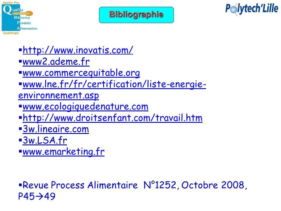 http://www.inovatis.com/ www2.ademe.fr www.commercequitable.org www.lne.fr/fr/certification/liste-energie- environnement.asp www.lne.fr/fr/certificati