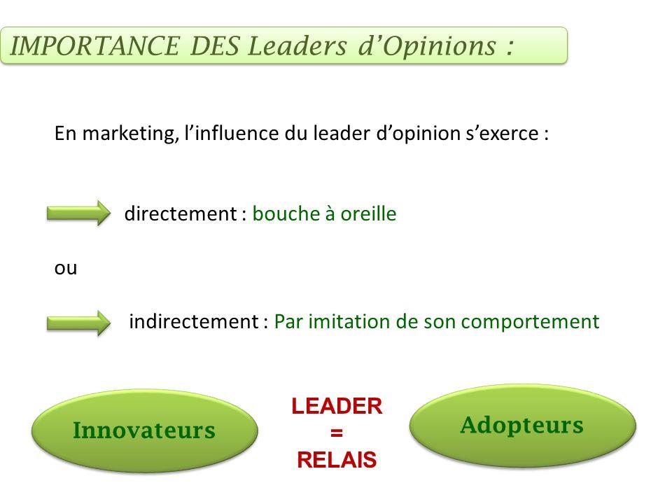 En marketing, linfluence du leader dopinion sexerce : directement : bouche à oreille ou indirectement : Par imitation de son comportement IMPORTANCE D