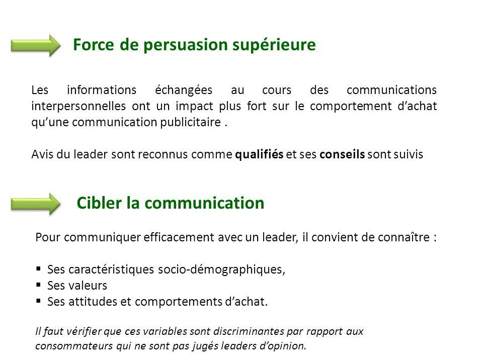 Force de persuasion supérieure Les informations échangées au cours des communications interpersonnelles ont un impact plus fort sur le comportement da