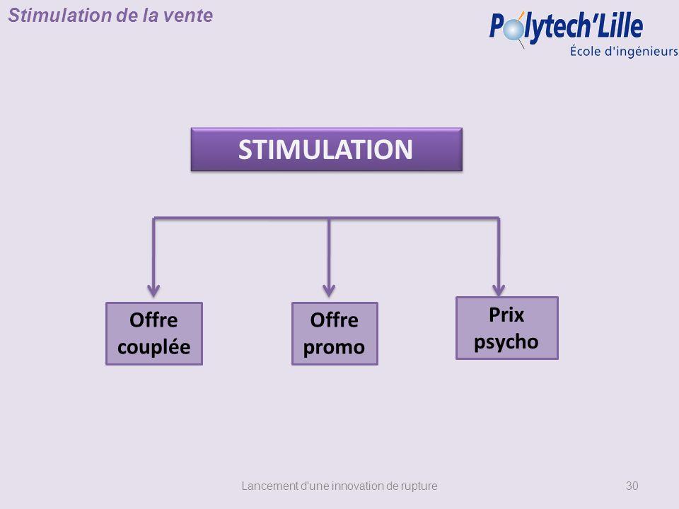 Lancement d'une innovation de rupture STIMULATION Stimulation de la vente Offre couplée Offre promo Prix psycho 30