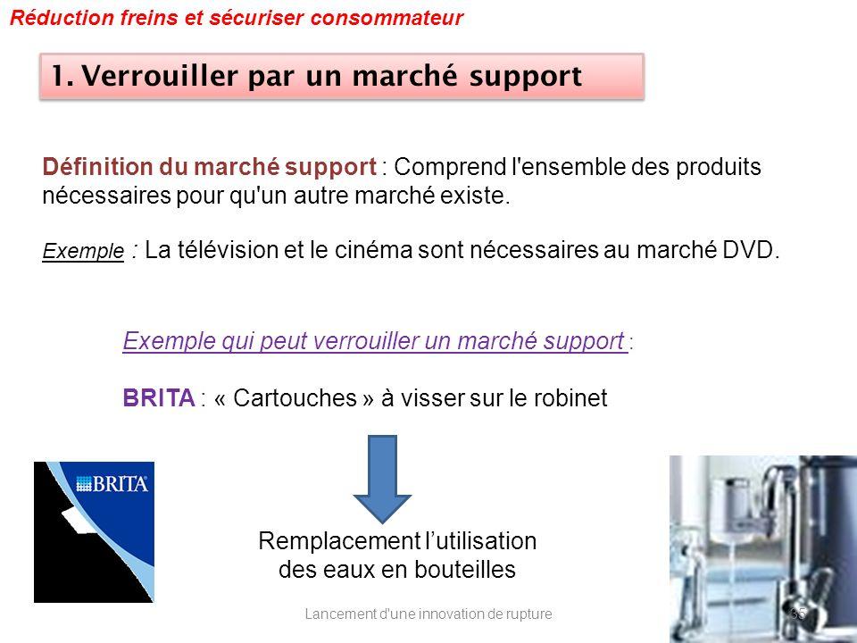 Lancement d'une innovation de rupture Réduction freins et sécuriser consommateur 1.Verrouiller par un marché support Définition du marché support : Co