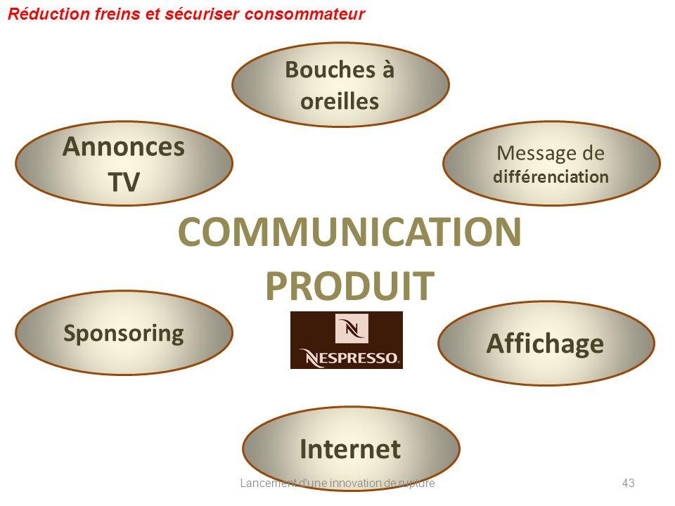 COMMUNICATION PRODUIT Bouches à oreilles Annonces TV Sponsoring Affichage Message de différenciation Internet Réduction freins et sécuriser consommate