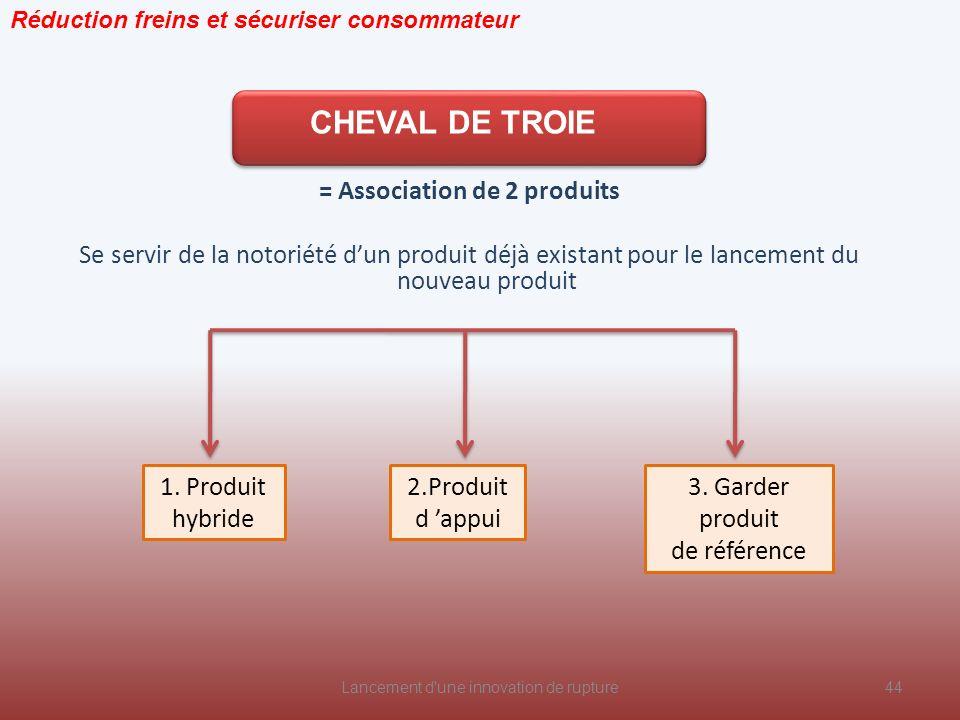 = Association de 2 produits Se servir de la notoriété dun produit déjà existant pour le lancement du nouveau produit CHEVAL DE TROIE Réduction freins