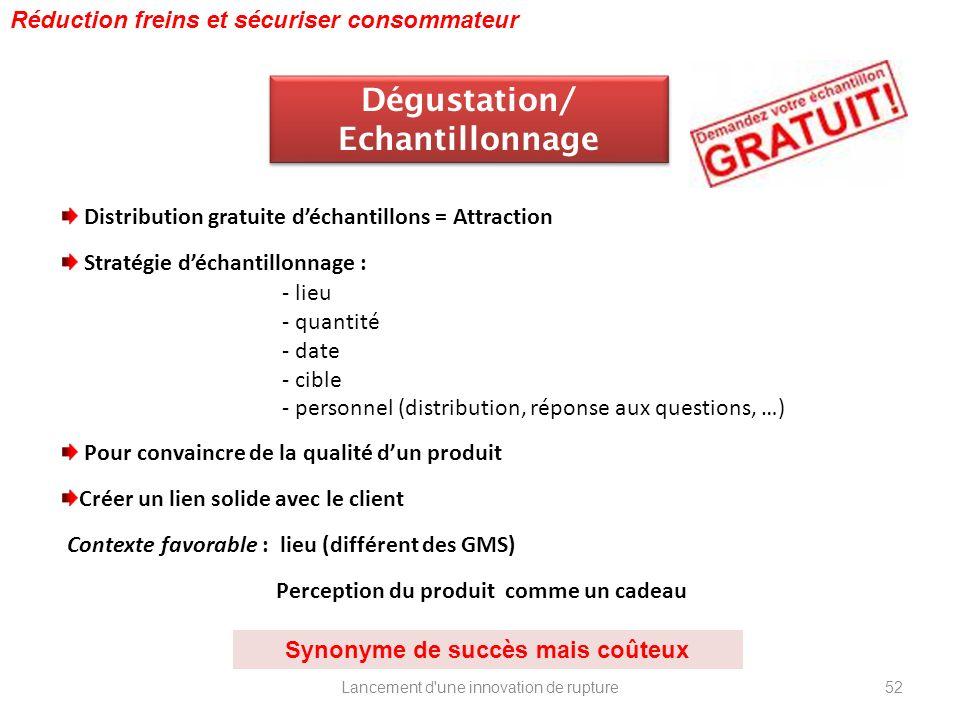 Lancement d'une innovation de rupture Dégustation/ Echantillonnage Réduction freins et sécuriser consommateur Distribution gratuite déchantillons = At