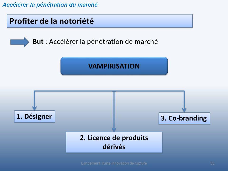 Lancement d'une innovation de rupture 1. Désigner Profiter de la notoriété But : Accélérer la pénétration de marché 2. Licence de produits dérivés 2.