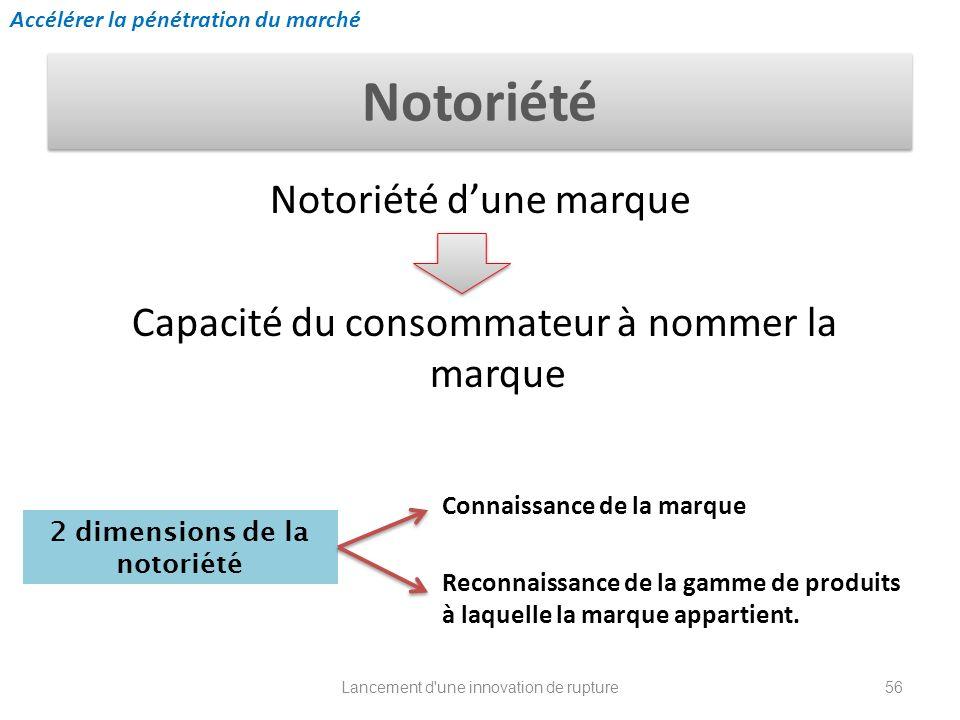 Notoriété Notoriété dune marque Capacité du consommateur à nommer la marque Connaissance de la marque Reconnaissance de la gamme de produits à laquell