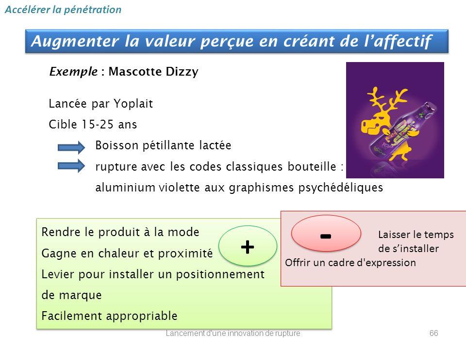Lancement d'une innovation de rupture Exemple : Mascotte Dizzy Lancée par Yoplait Cible 15-25 ans Boisson pétillante lactée rupture avec les codes cla