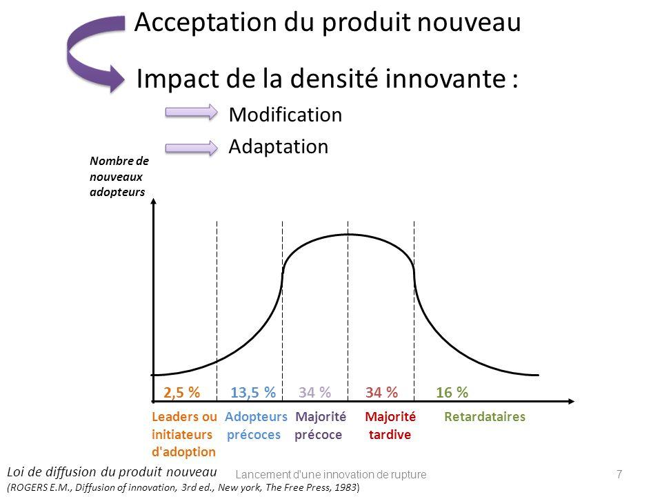 Lancement d'une innovation de rupture Acceptation du produit nouveau Impact de la densité innovante : Modification Adaptation Loi de diffusion du prod