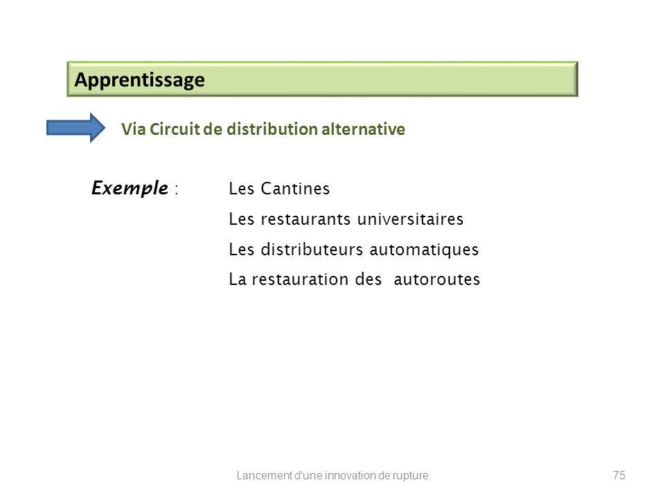 Apprentissage Via Circuit de distribution alternative Exemple : Les Cantines Les restaurants universitaires Les distributeurs automatiques La restaura