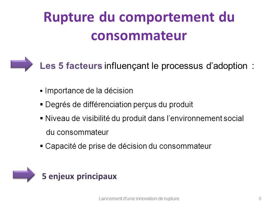 Lancement d'une innovation de rupture Rupture du comportement du consommateur Les 5 facteurs influençant le processus dadoption : Importance de la déc