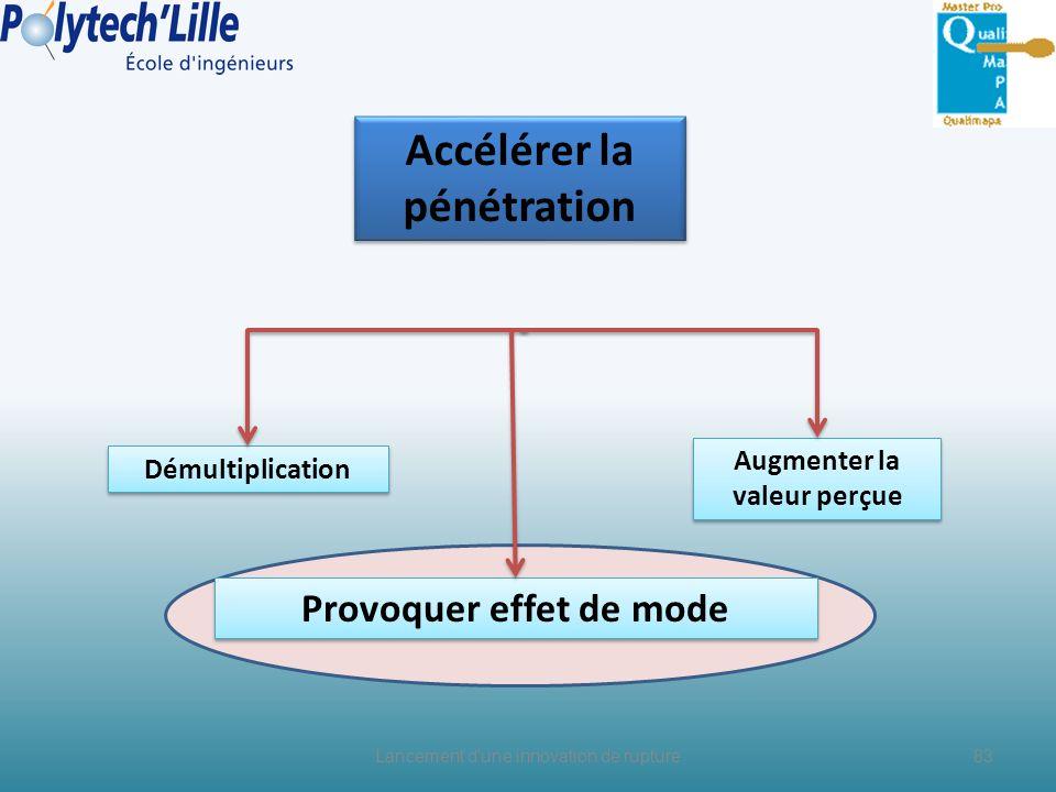Lancement d'une innovation de rupture Accélérer la pénétration Démultiplication Augmenter la valeur perçue Provoquer effet de mode 83