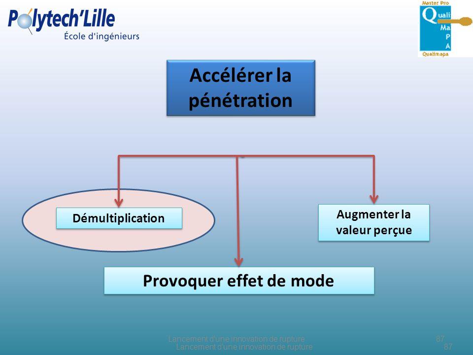 Lancement d'une innovation de rupture87 Lancement d'une innovation de rupture Accélérer la pénétration Démultiplication Augmenter la valeur perçue Pro
