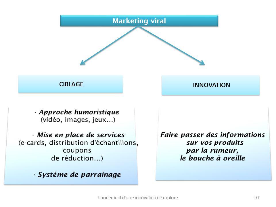 Lancement d'une innovation de rupture91 Marketing viral Lancement d'une innovation de rupture CIBLAGE INNOVATION