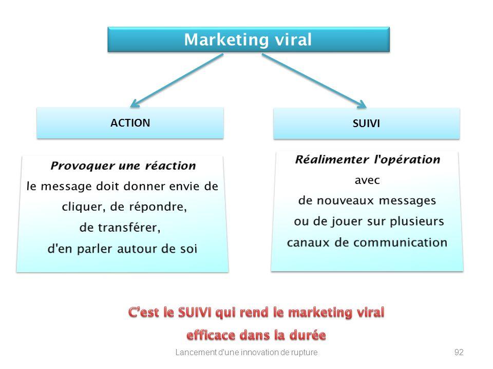 Lancement d'une innovation de rupture ACTION SUIVI Marketing viral 92