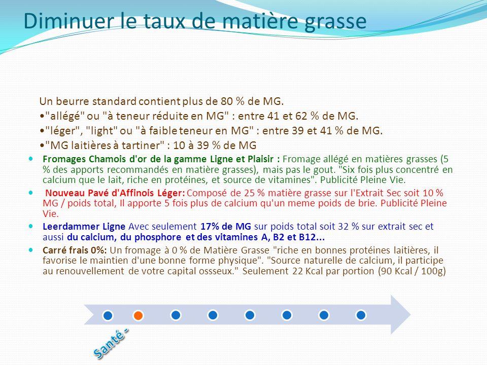 Diminuer le taux de matière grasse Fromages Chamois d'or de la gamme Ligne et Plaisir : Fromage allégé en matières grasses (5 % des apports recommandé