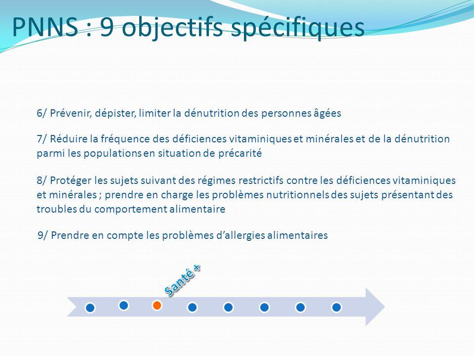 PNNS : 9 objectifs spécifiques 6/ Prévenir, dépister, limiter la dénutrition des personnes âgées 7/ Réduire la fréquence des déficiences vitaminiques