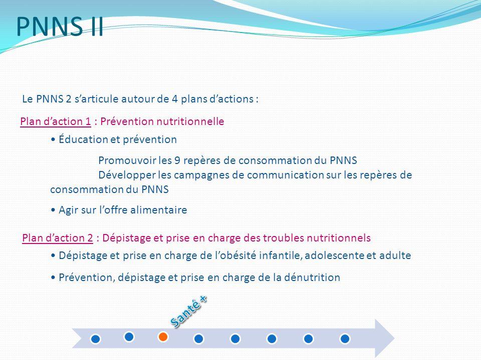 PNNS II Le PNNS 2 sarticule autour de 4 plans dactions : Éducation et prévention Promouvoir les 9 repères de consommation du PNNS Développer les campa