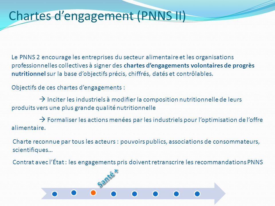 Chartes dengagement (PNNS II) Le PNNS 2 encourage les entreprises du secteur alimentaire et les organisations professionnelles collectives à signer de