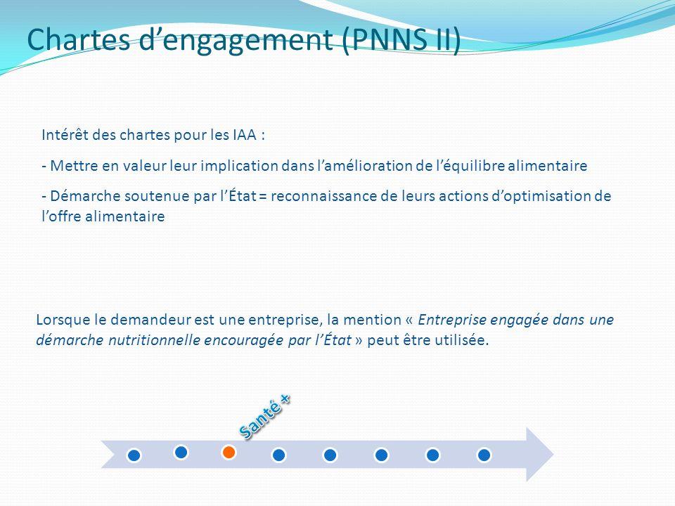Chartes dengagement (PNNS II) Intérêt des chartes pour les IAA : - Mettre en valeur leur implication dans lamélioration de léquilibre alimentaire - Dé