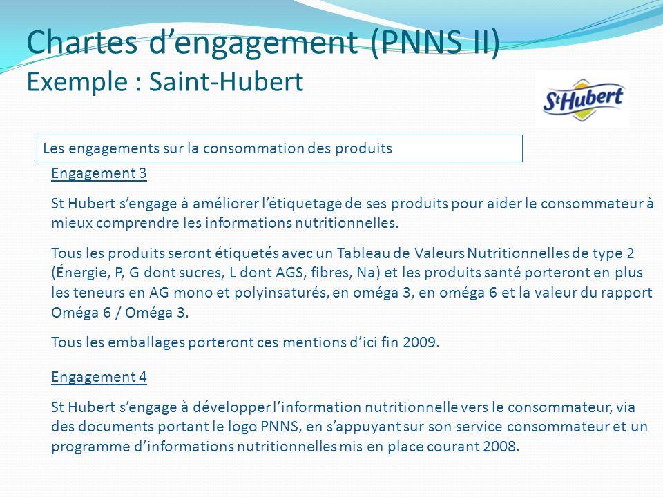 Chartes dengagement (PNNS II) Exemple : Saint-Hubert Engagement 3 St Hubert sengage à améliorer létiquetage de ses produits pour aider le consommateur