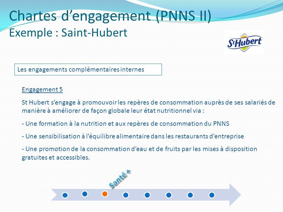 Chartes dengagement (PNNS II) Exemple : Saint-Hubert Les engagements complémentaires internes Engagement 5 St Hubert sengage à promouvoir les repères