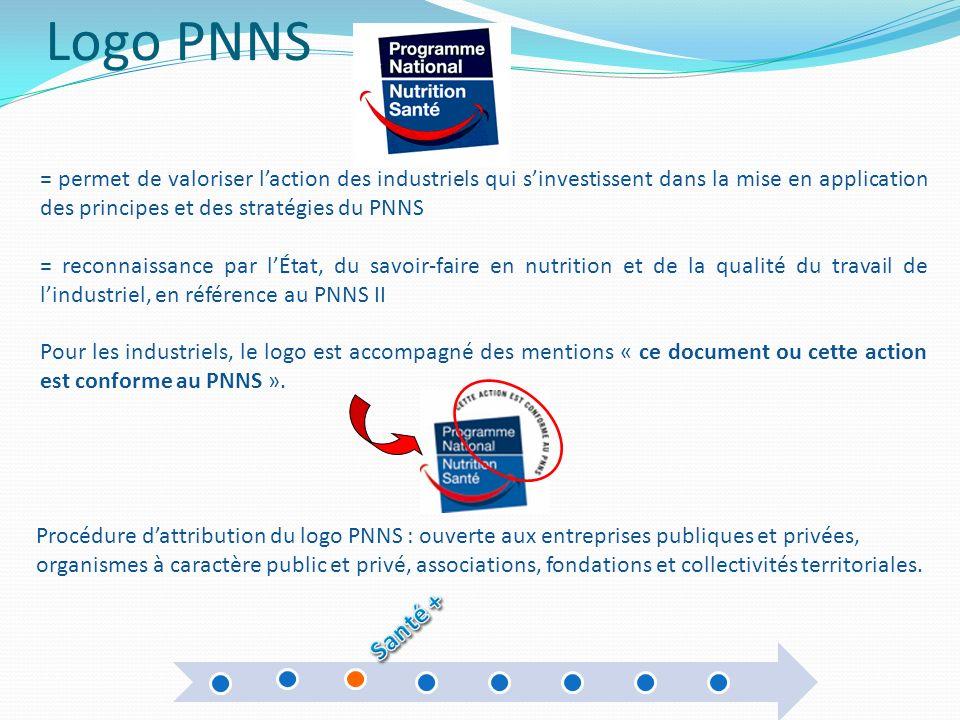Logo PNNS = permet de valoriser laction des industriels qui sinvestissent dans la mise en application des principes et des stratégies du PNNS = reconn