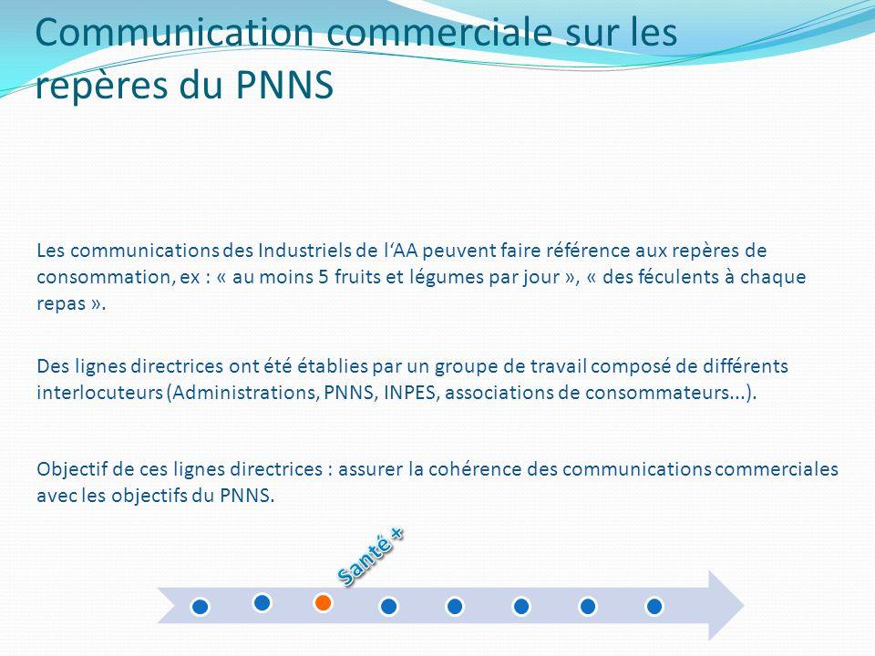 Communication commerciale sur les repères du PNNS Les communications des Industriels de lAA peuvent faire référence aux repères de consommation, ex :