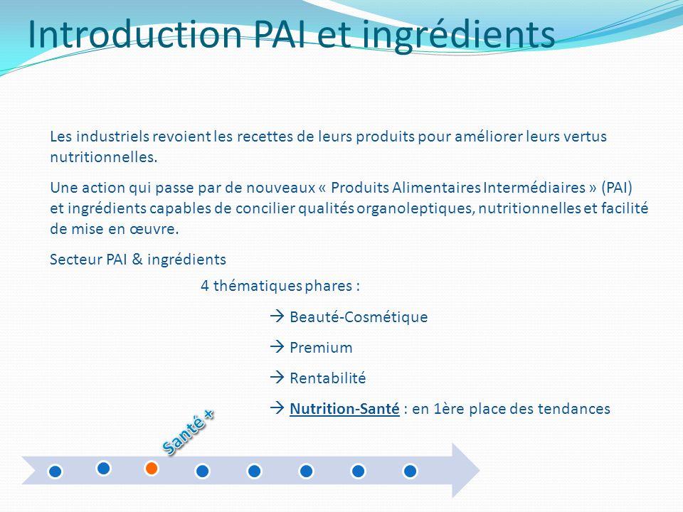 Introduction PAI et ingrédients Les industriels revoient les recettes de leurs produits pour améliorer leurs vertus nutritionnelles. Une action qui pa