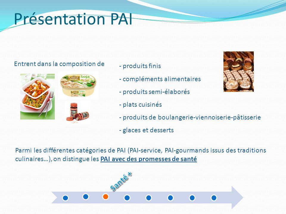 Présentation PAI Parmi les différentes catégories de PAI (PAI-service, PAI-gourmands issus des traditions culinaires…), on distingue les PAI avec des