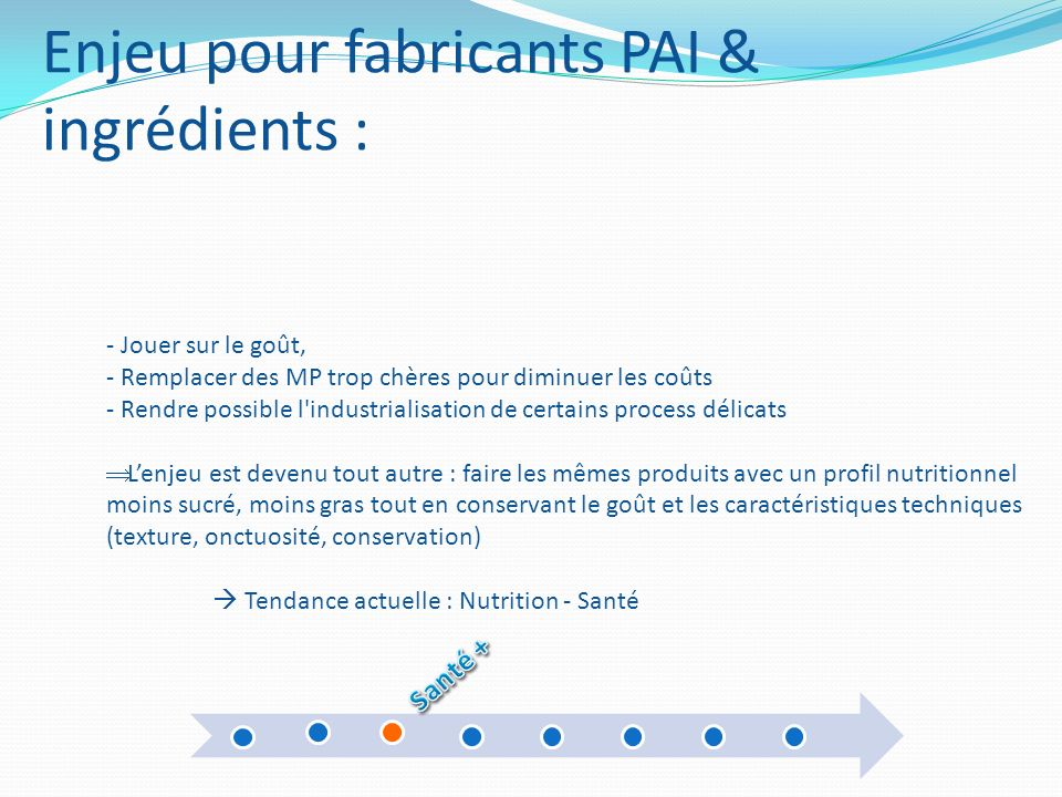 Enjeu pour fabricants PAI & ingrédients : - Jouer sur le goût, - Remplacer des MP trop chères pour diminuer les coûts - Rendre possible l'industrialis