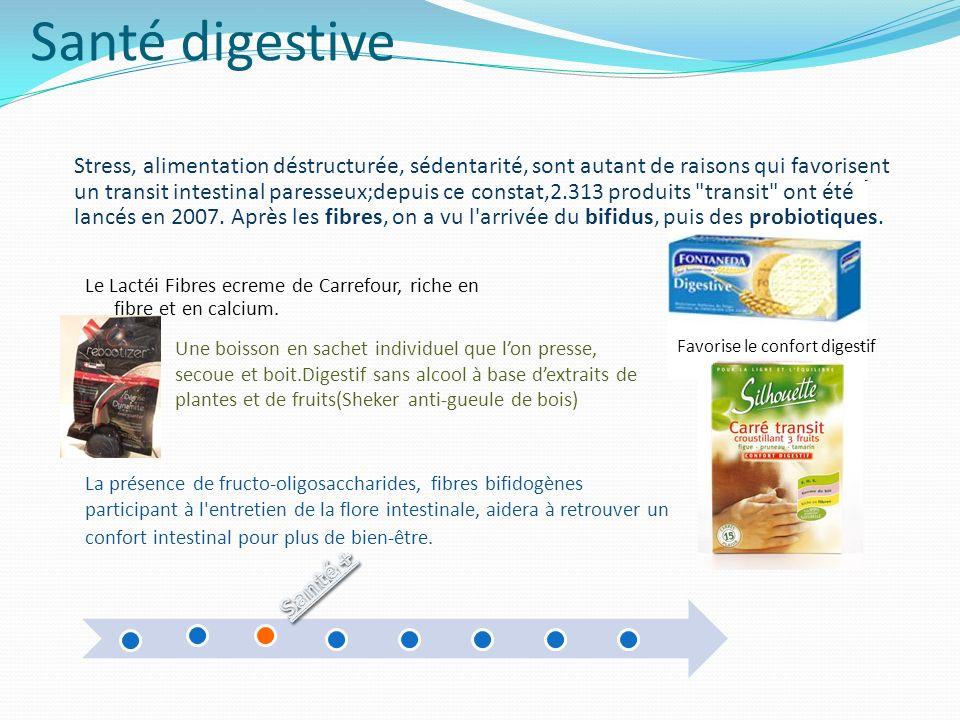Santé digestive Le Lactéi Fibres ecreme de Carrefour, riche en fibre et en calcium. Stress, alimentation déstructurée, sédentarité, sont autant de rai