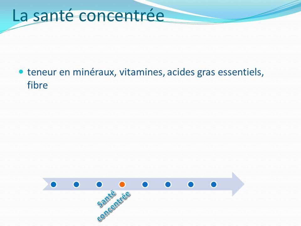 La santé concentrée teneur en minéraux, vitamines, acides gras essentiels, fibre