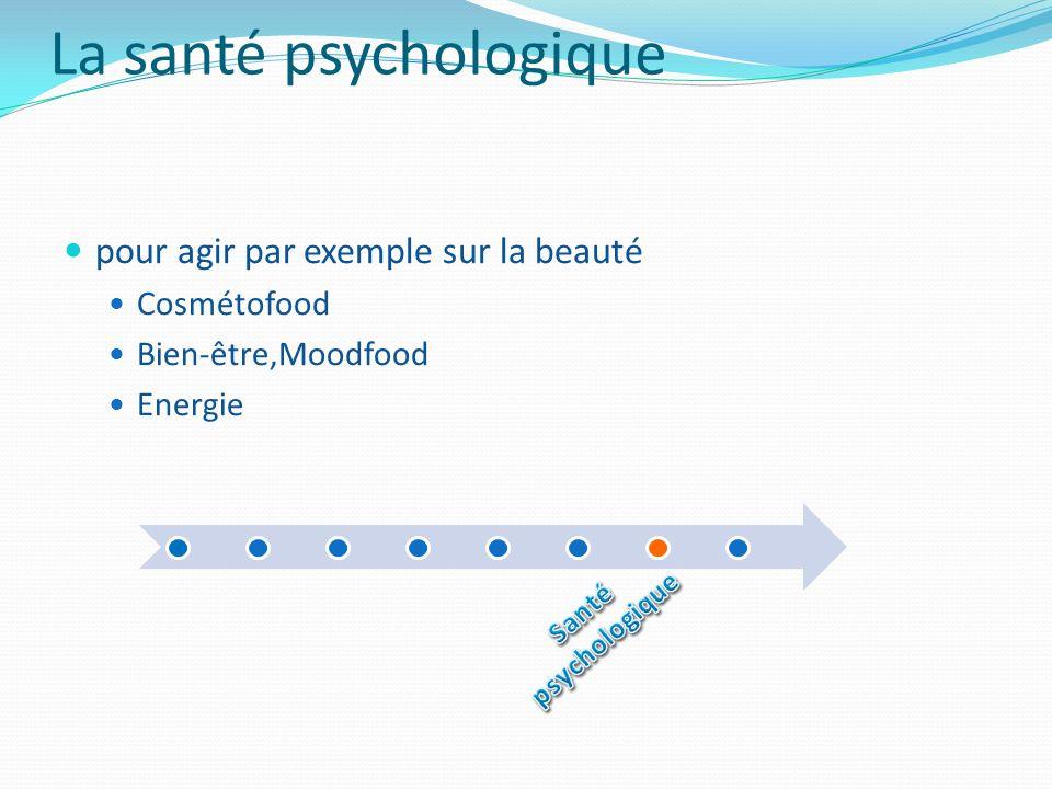 La santé psychologique pour agir par exemple sur la beauté Cosmétofood Bien-être,Moodfood Energie